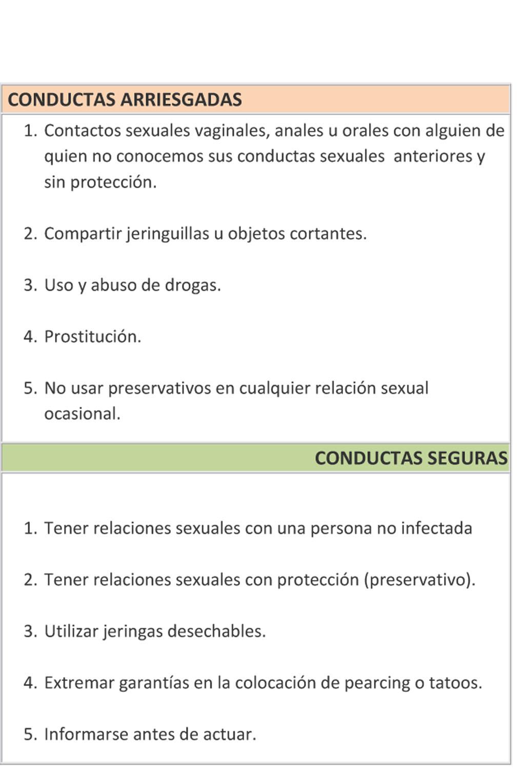 CONDUCTAS DE RIESGO-2